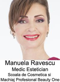 "manuela ravescu card prezentare - Conferinta ""Sanatate, frumusete, feminitate"""