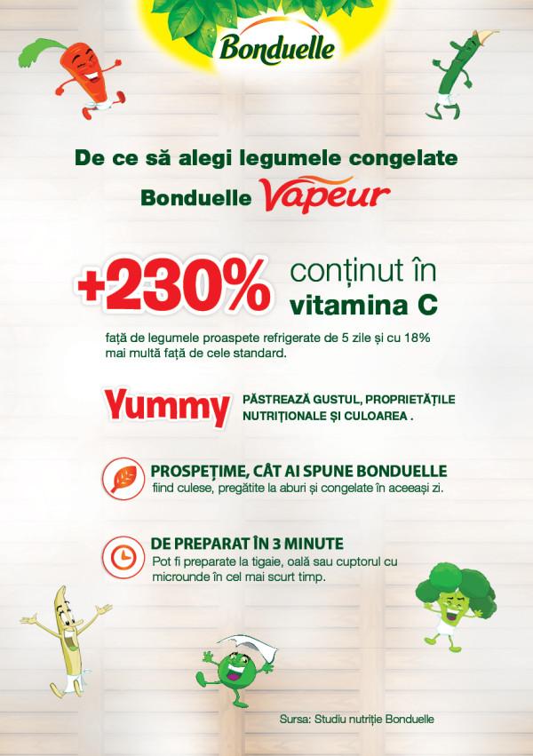 Infografic_Lansare Vapeur