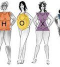 body-shapes-forma corpului